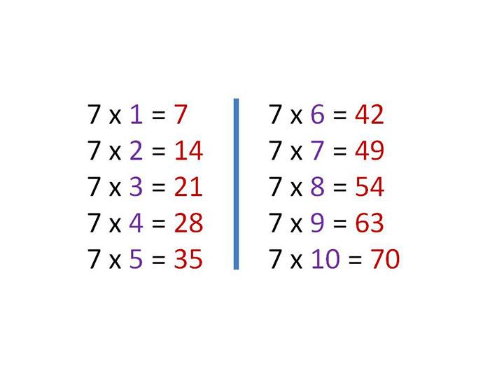 Multiplications : combien de fois bat un cœur ?